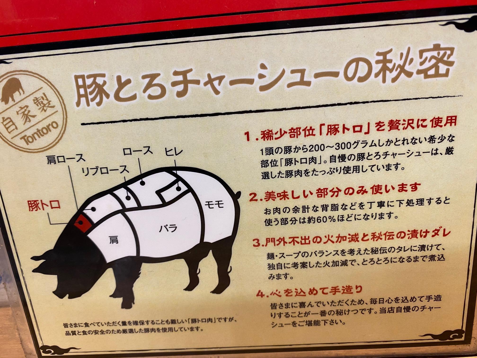 豚とろチャーシュー